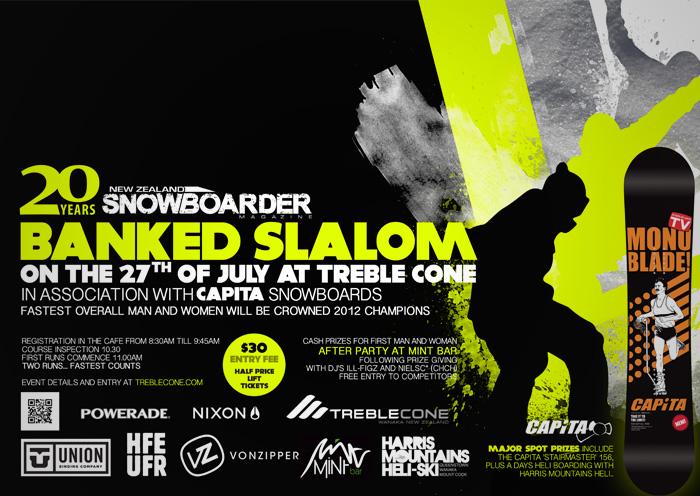 banked slalom poster