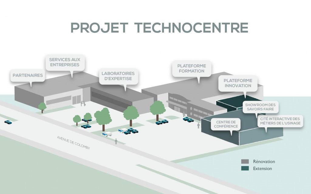 Projet Technocentre 3D